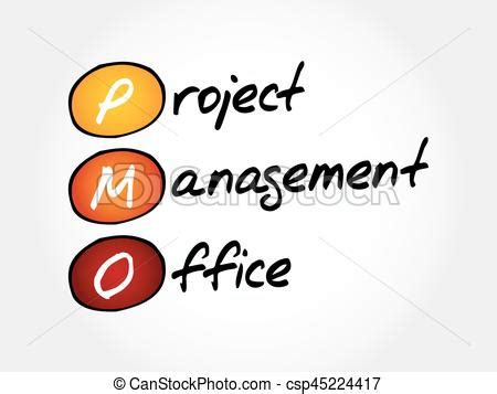 Project Manager Skills List and Examples